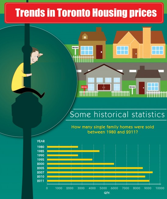 factors that determine housing prices in free market To help you understand what drives home prices, this article will address four factors that have an impact on the housing market supply & demand as perhaps the most basic concept of economics, supply and demand will dictate the direction of the housing market it is relatively simple, even to those that neglected to pay attention in econ 101.