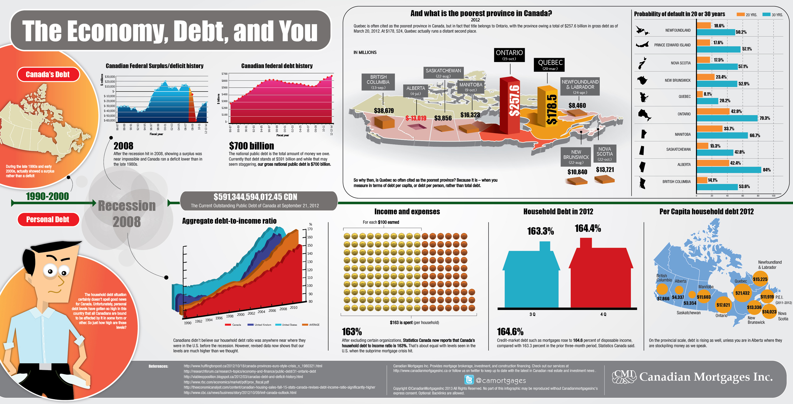 Infographic Sizing up China economy in numbers  Business