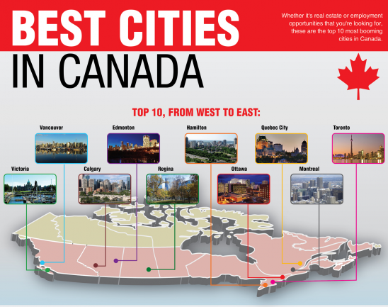 Best Cities in Canada