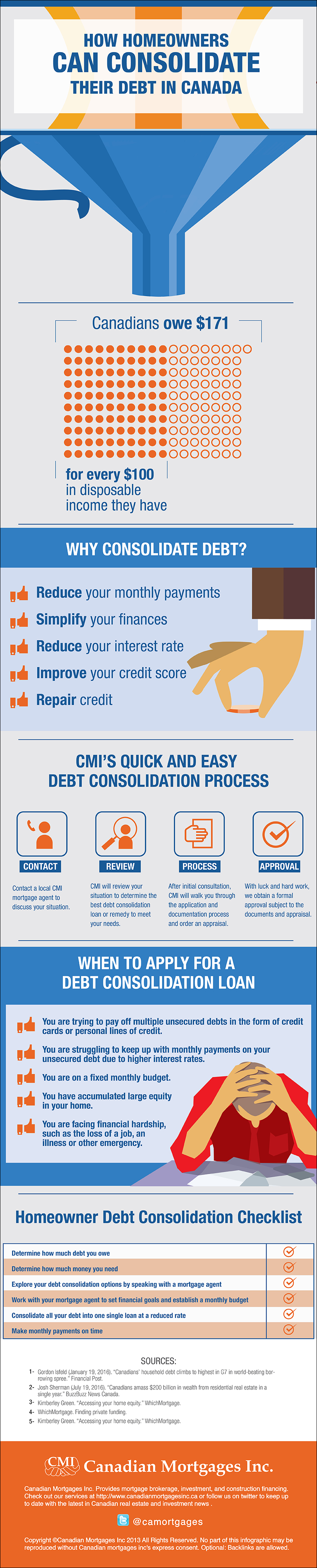 Debt Consolidation and Refinancing Options for Canadian Homeowners